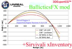 Weapon xFX 3D Model
